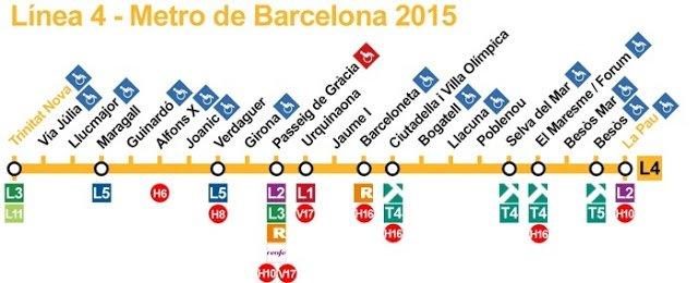 Plano metro linea 4 de Barcelona