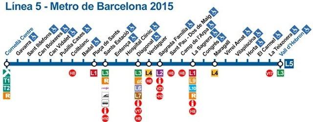 Plano metro linea 5 de Barcelona