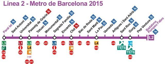 Plano metro linea 2 de Barcelona