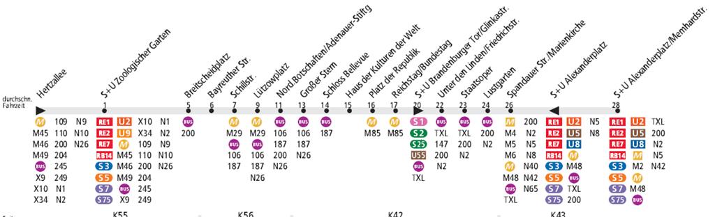 Mapa de paradas de Bus en Berlín