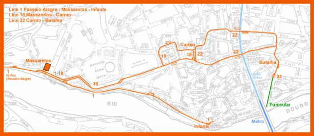 Plano de las principales líneas de tranvía de Oporto