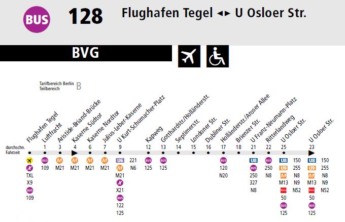 Paradas de la linea de autobuses 128 hacia Berlín