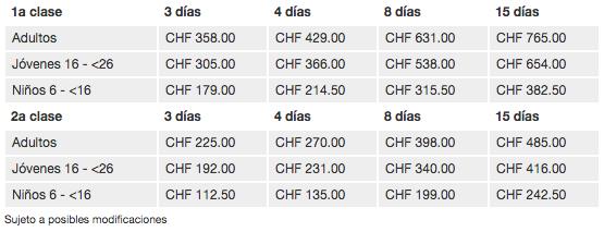 Precios obtenidos de la web https://www.swiss-pass.ch/es/swiss-pass/