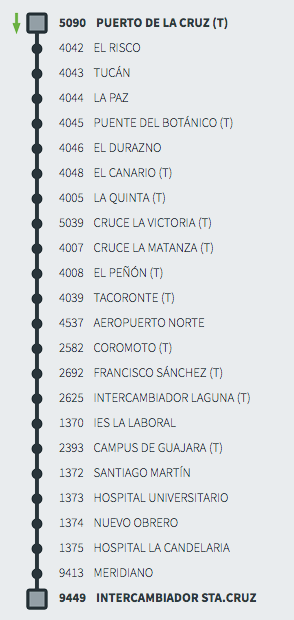 Linea de bus 102 de Tenerife