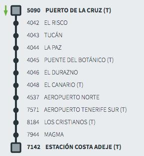 Línea 343 de Tenerife