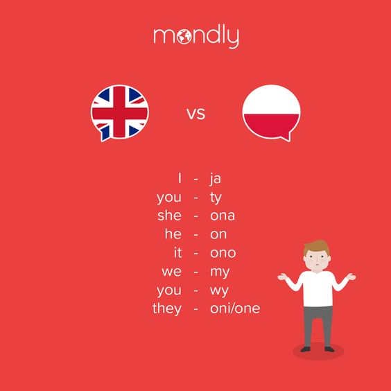 Pronombres personales polacos